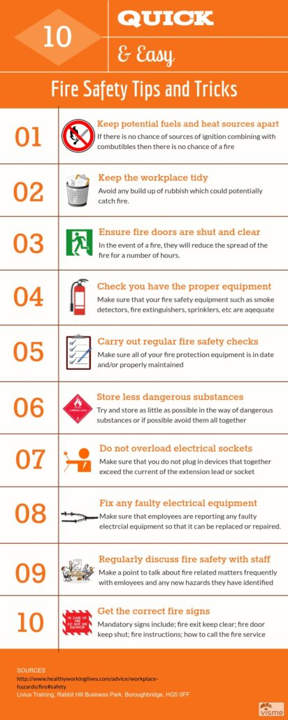 Fire Safety Best Practices