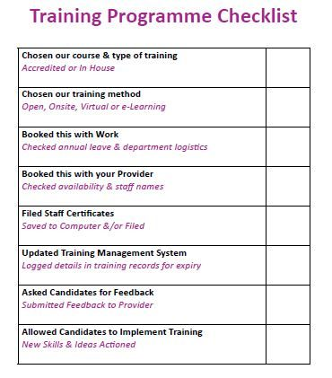 Training planning checklist